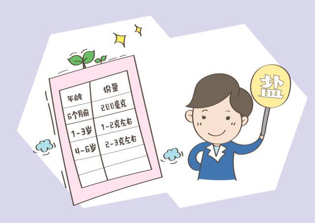 刘璇儿子4岁还不让吃盐,孩子到底几岁能吃盐?附1  第9张