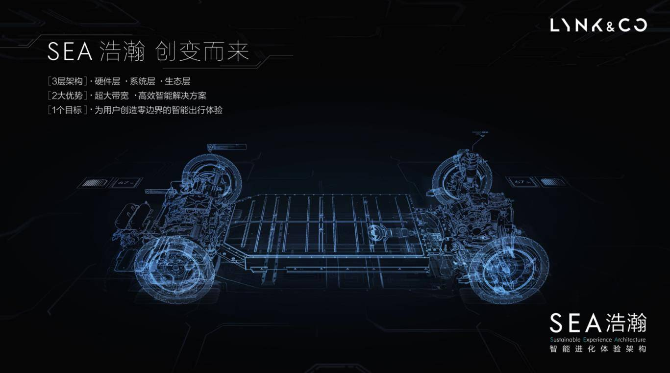 知情人士:吉利计划成立一家新的电动汽车实体公司