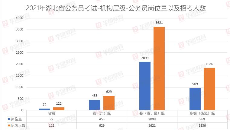 湖北荆门市2021年gdp_湖北2021年上半年GDP数据全部出炉,武汉有望超越2019年水平