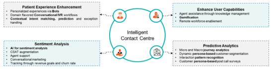 智能自动化:重新定义生命科学企业的价值
