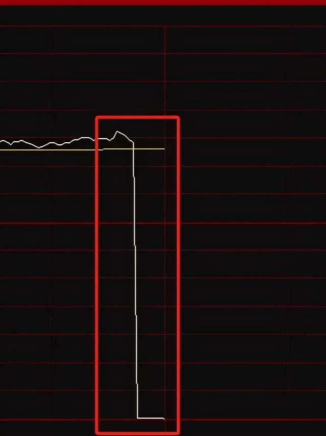 兼职工作:股民惊呆!突发熔断:3秒暴跌28%,这个产品怎么了?
