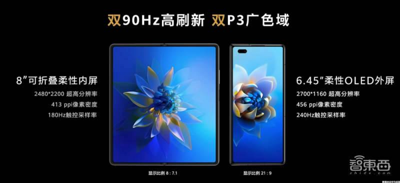 """原创             折叠屏手机中的""""茅台"""",华为Mate X2来了,1万8起售,真能无缝折"""