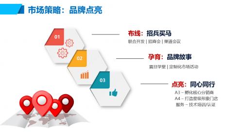 """""""守正·创新""""震旦OA产业2021年线上经销商大会圆满召开"""