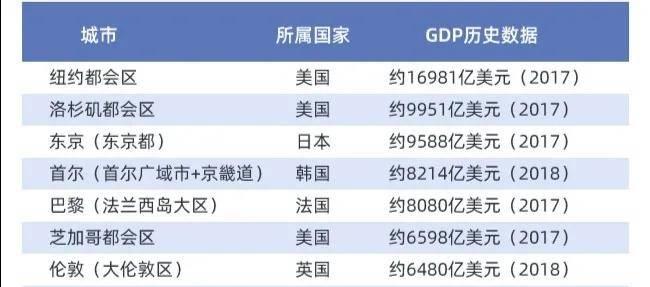 美国统计口径gdp_机构纷纷预计美国二季度GDP涨超4 ,但危险即将到来