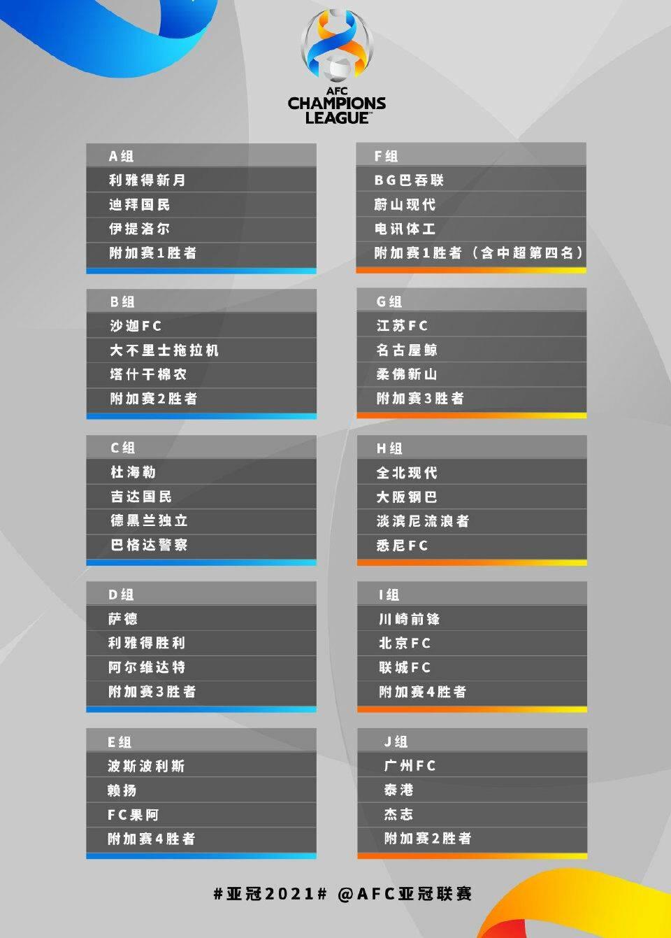 亚足联确认上海海港获亚冠附加赛名额 北京进正赛