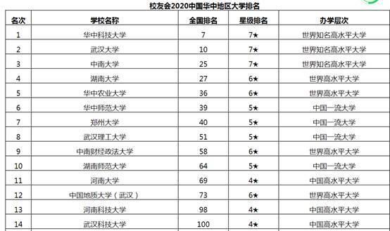 四川大学排名_四川轻化工大学排名