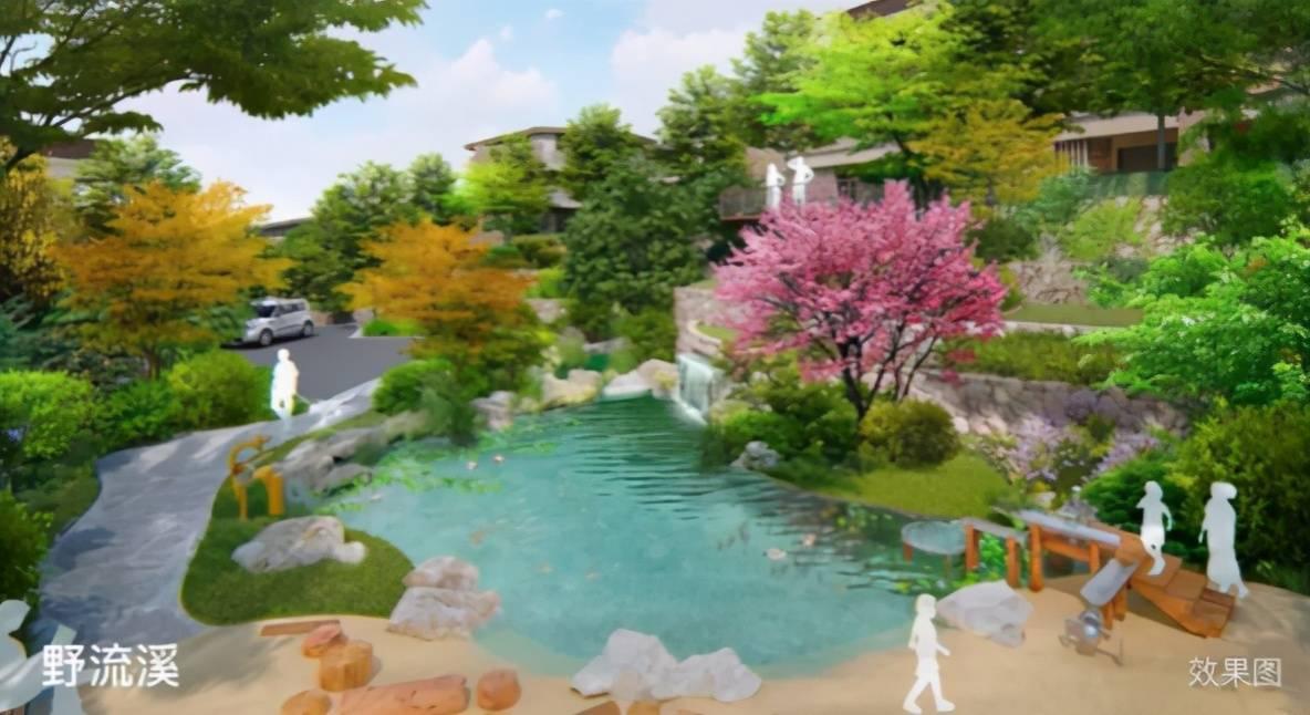 【河北】金融街·古泉小镇   一个被3条溪谷包围的院墅