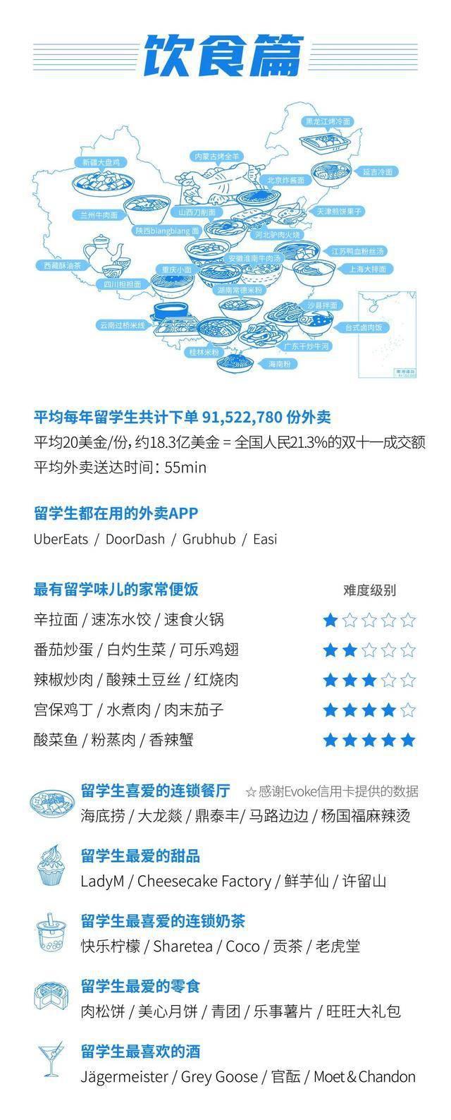 《2020中国留学白皮书》发布!大数据下的留学生群像