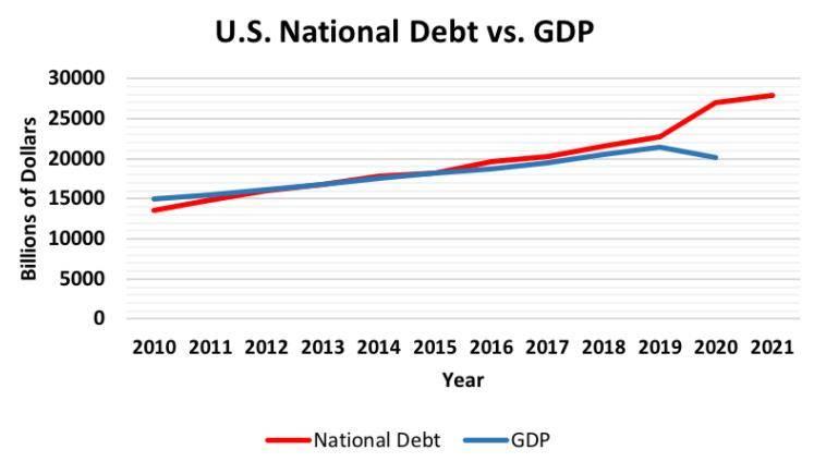 gdp2021年超越_英媒盘点金融灾难十大征兆 中国经济减速居首