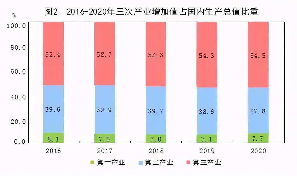 2020年GNP与GDP的关系_GDP与GNP的区别(3)
