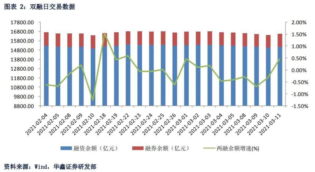 A股三大指数小幅收涨 碳交易概念股持续大涨