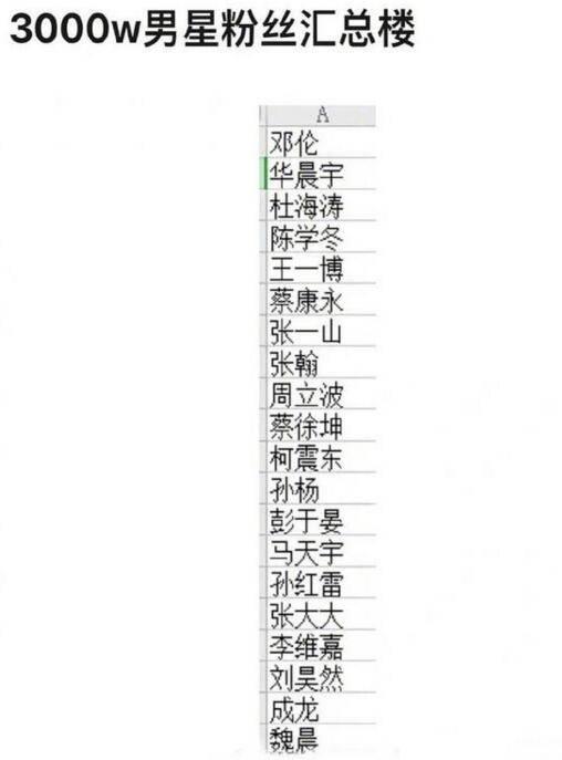 """文淇工作室辟谣与""""顶流男星""""恋情"""