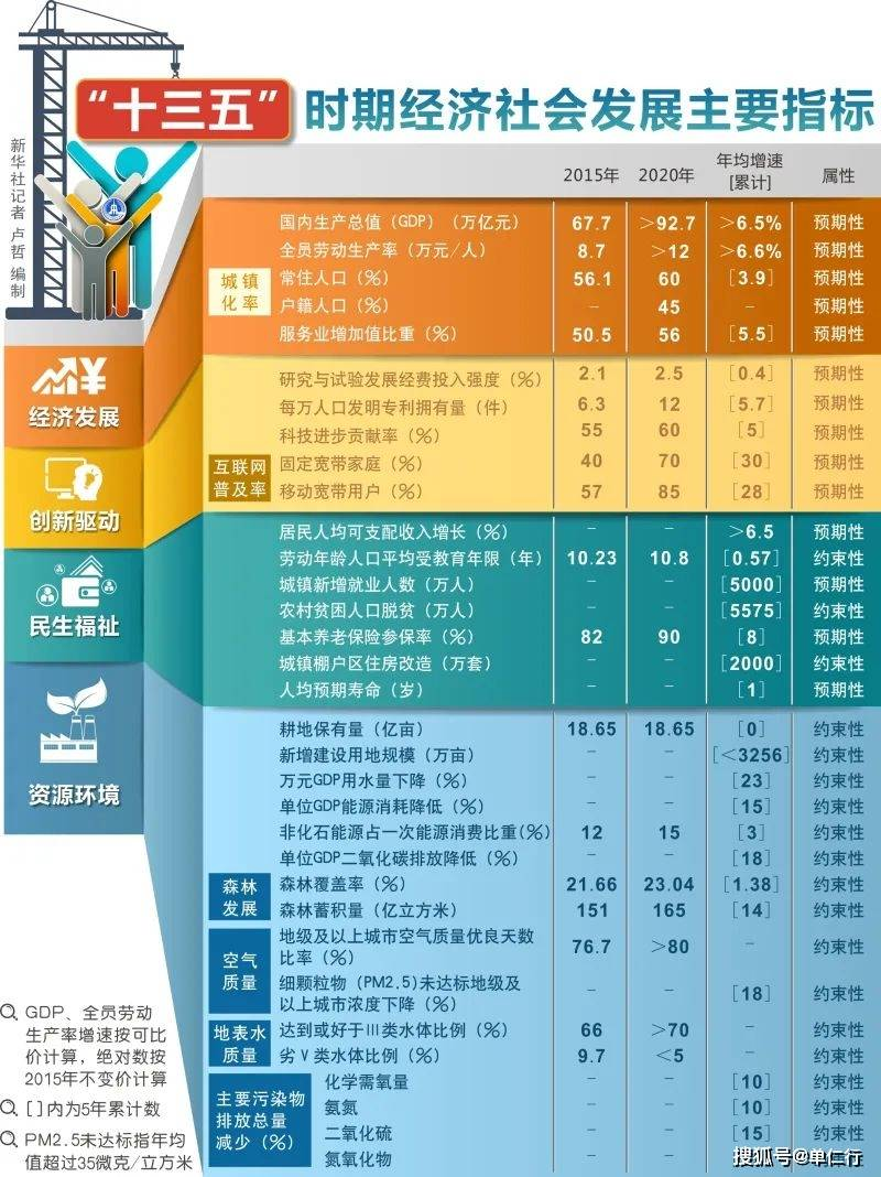 2025GDP增长到_深圳 我其实都好大压力嘠
