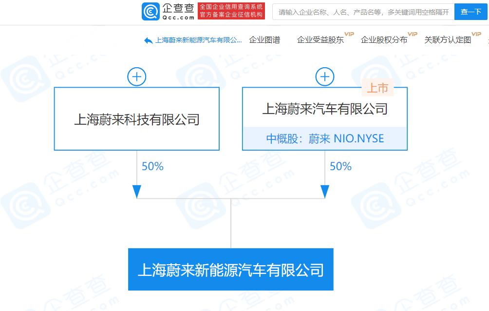 上海蔚來新能源汽車有限公司正在進行簡易註銷公告_顯示