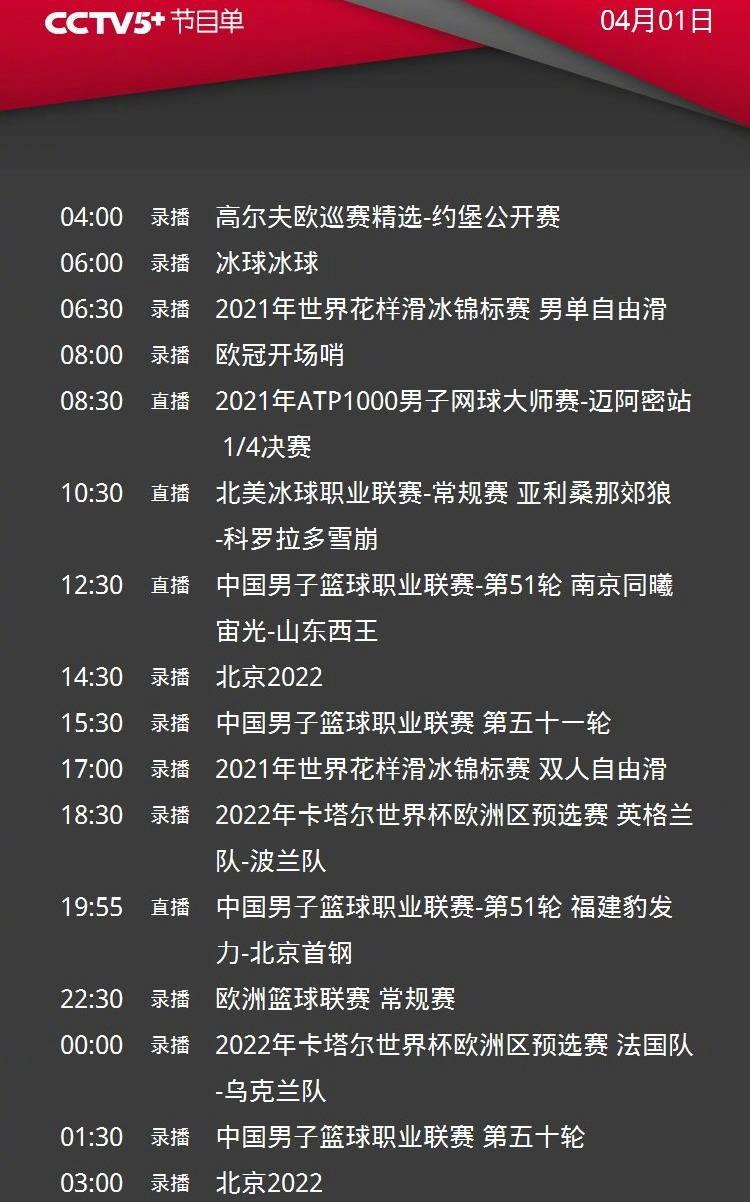 CCTV5直播新疆男篮vs广州,5+转网球+冰球+北京首钢,央视3平台共转4场CBA