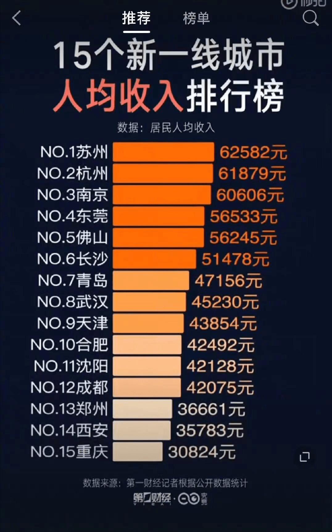 """广州市持续出台政策""""组合拳"""" 维护楼市平稳健康发展"""