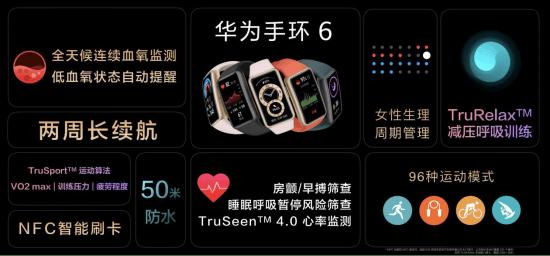 定了!华为手环6升级炫彩全面屏设计,支持301医院心脏健康研究,售价269元起