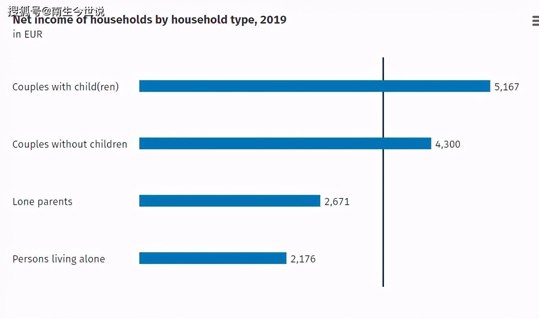 美国人均收入每月_美国人均收入地图