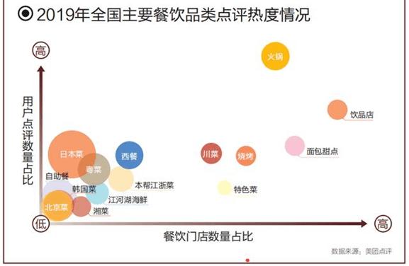 开封市人口年龄分布_人口普查