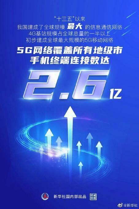 中国建成全球规模最大的、5G移动网络、手机连接数达2.6亿
