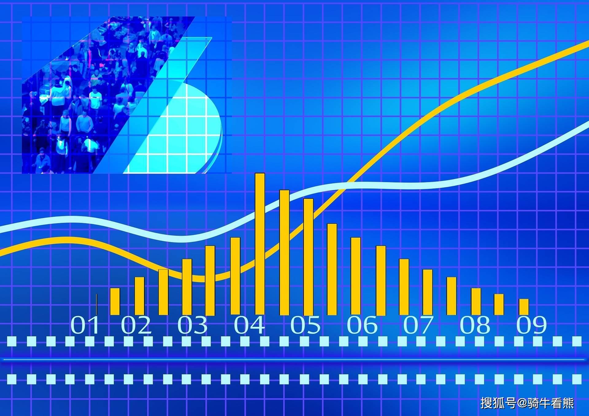 在投资基金时,使用分批买入与一次性买入,有何不同?