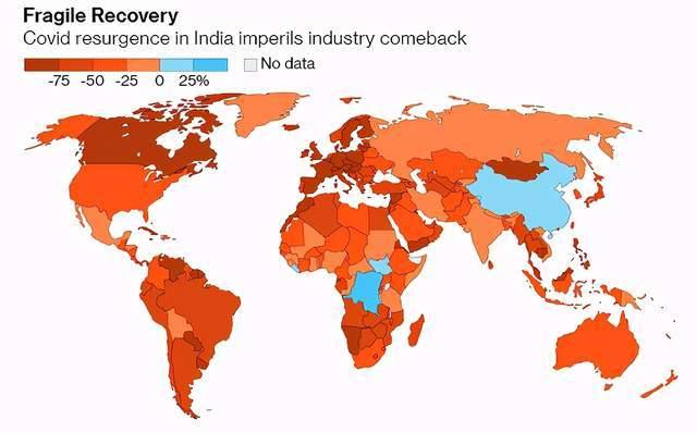 """印度以""""一己之力""""破坏全球航空业,美国、阿联酋、泰国损失惨重"""
