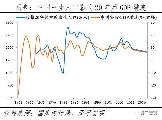 中国人口断崖_中国每次改朝换代为何都都人口减半