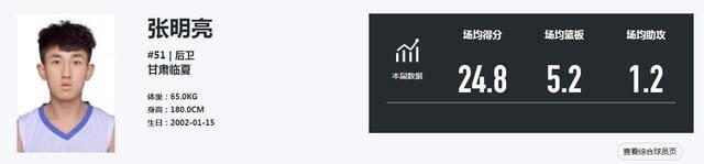 中国篮球出一篮球新星,场均24.8分5.2篮板,望为男篮冲击奥运!