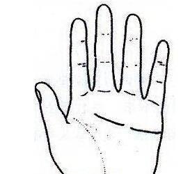 """秘传手相古相法精解:手相""""感情线""""、详细图文解析、值得收藏!  第34张"""