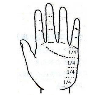 """秘传手相古相法精解:手相""""感情线""""、详细图文解析、值得收藏!  第2张"""