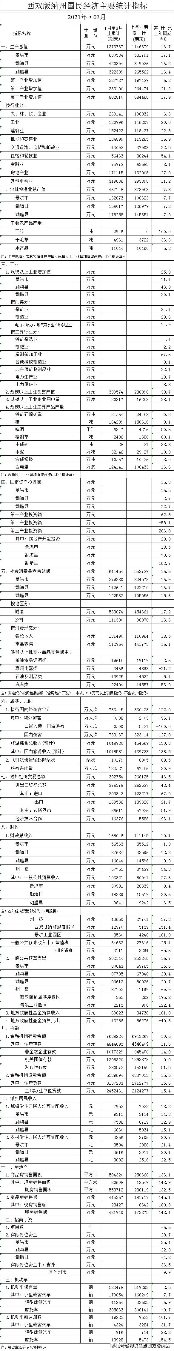 名义GDP_冲刺200万亿目标,预测2021年中国名义GDP增速11%!何时反超美国