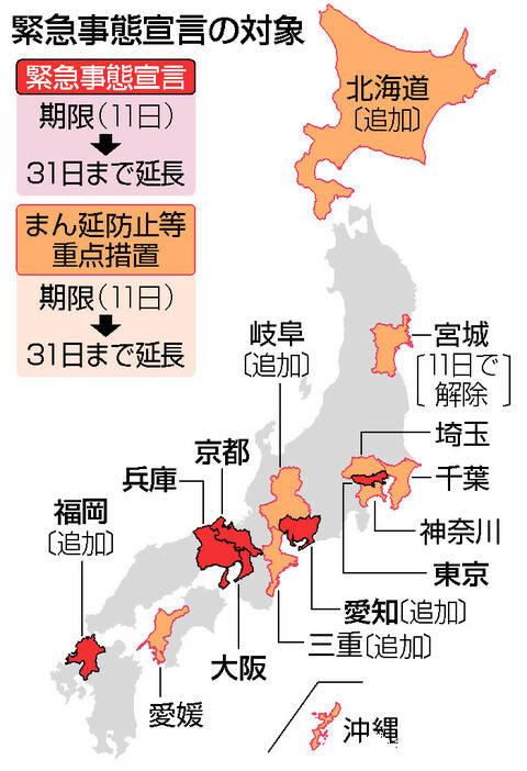 大阪 延長 緊急 宣言 事態