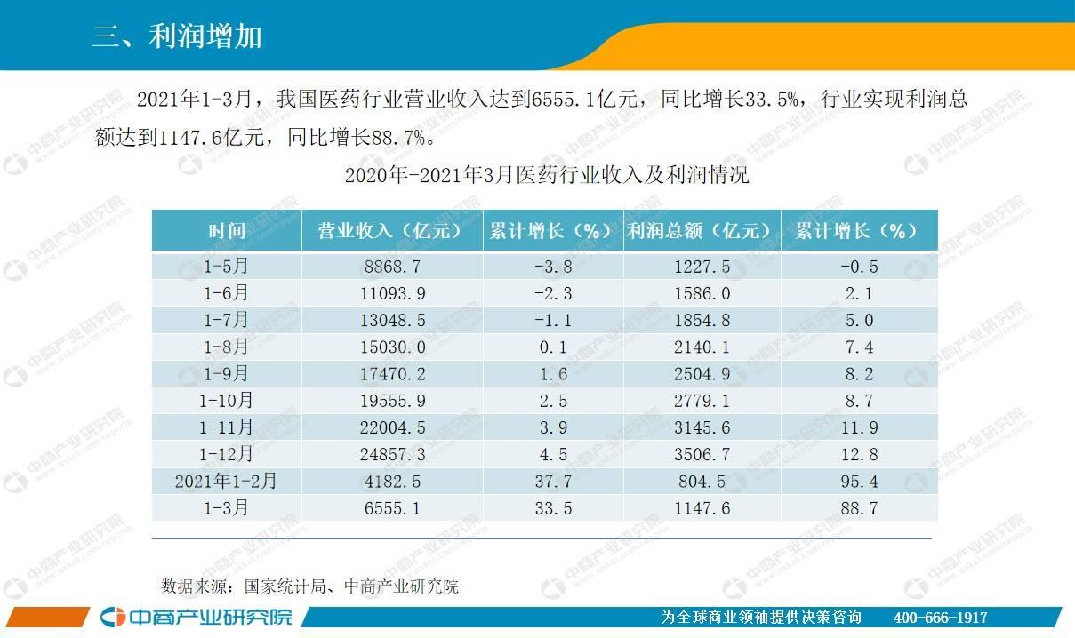 2021年4月中国经济gdp_国内经济数据趋好 4月中国投资者情绪平稳