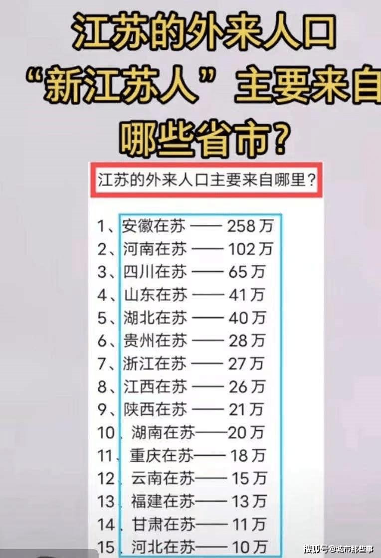 """江苏外来人口中,看看""""新江苏人""""都来自哪个省市?"""