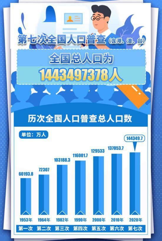 中国生育率比较低
