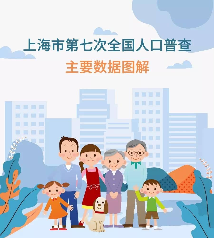 宝山区人口_上海市第七次全国人口普查主要数据情况公布!宝山常住人口比重为