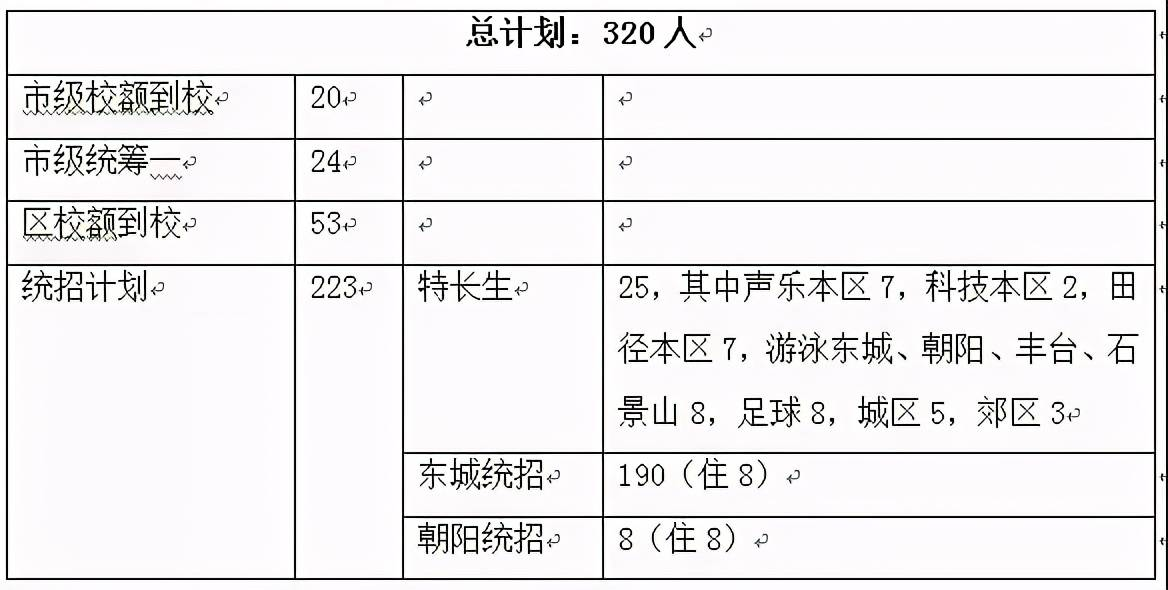 仁杰总代-首页【1.1.0】
