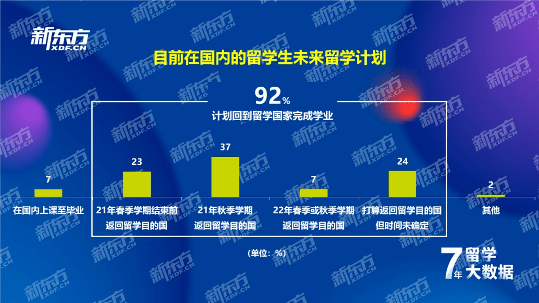 http://www.bcnz.cn/jiaoyu/203610.html