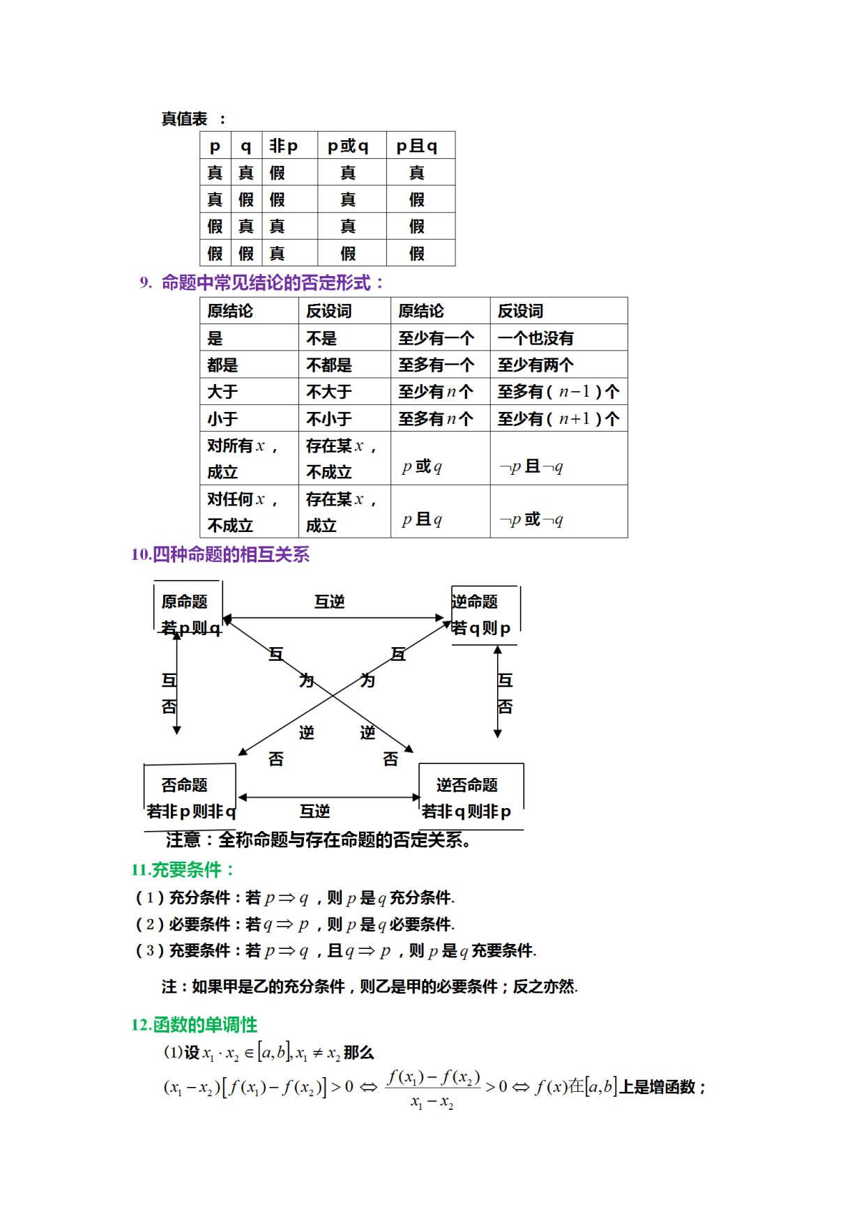 不管什么考试、出什么题,都要用到的高中数学113个公式定理!