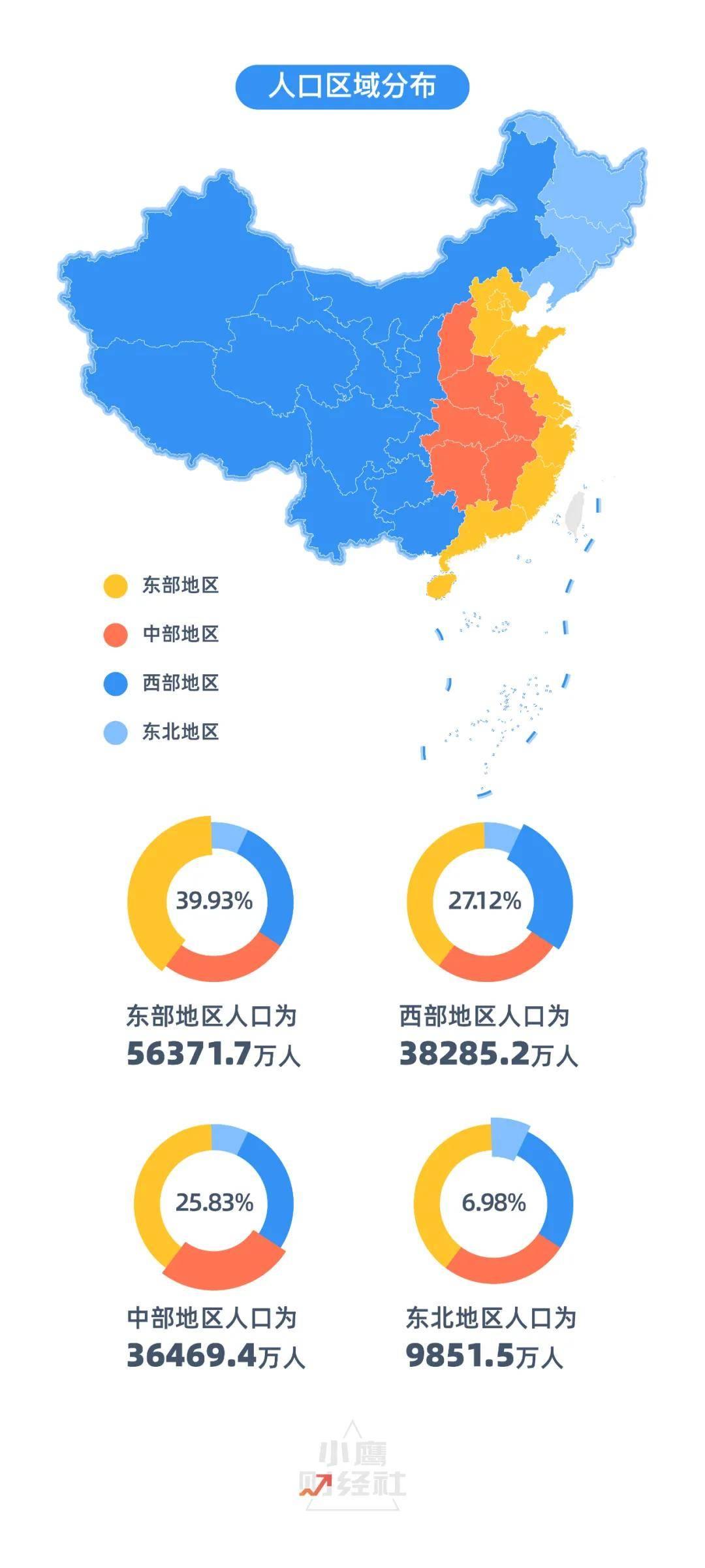 全国人口数据_晋中市第七次全国人口普查数据来了!祁县人口数为.
