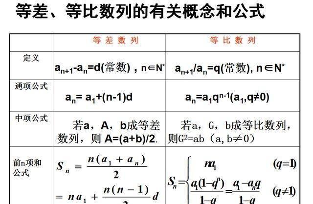 清华学霸说:高中数学,与其报补习班,不如先吃透这份公式大全