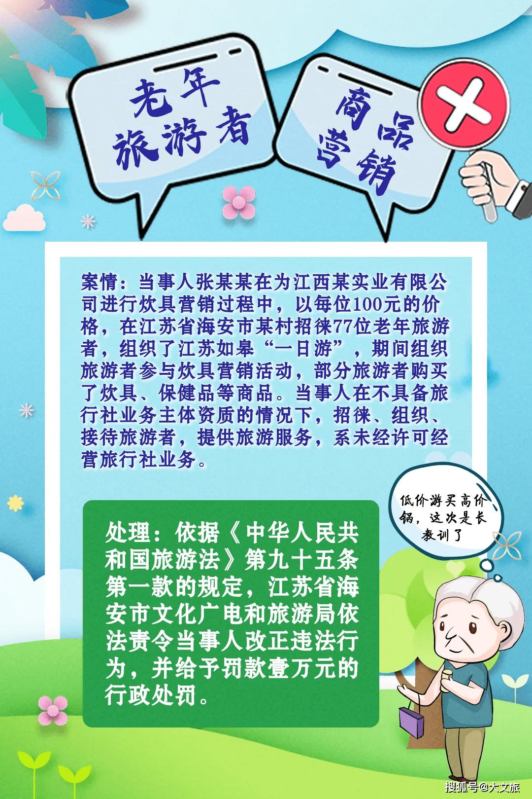 """张某某组织江苏如皋""""一日游""""被罚款壹万元"""