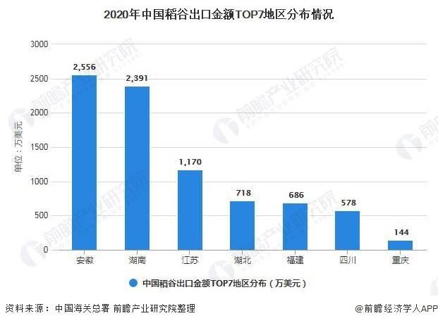 安徽有多少人口2021_2021年安徽芜湖中考成绩查询时间及查分入口