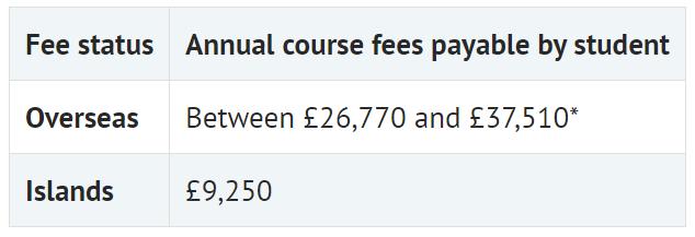 2021秋季入学英国G5院校国际生学费集体上涨?英国G5院校国际生学费最新消息