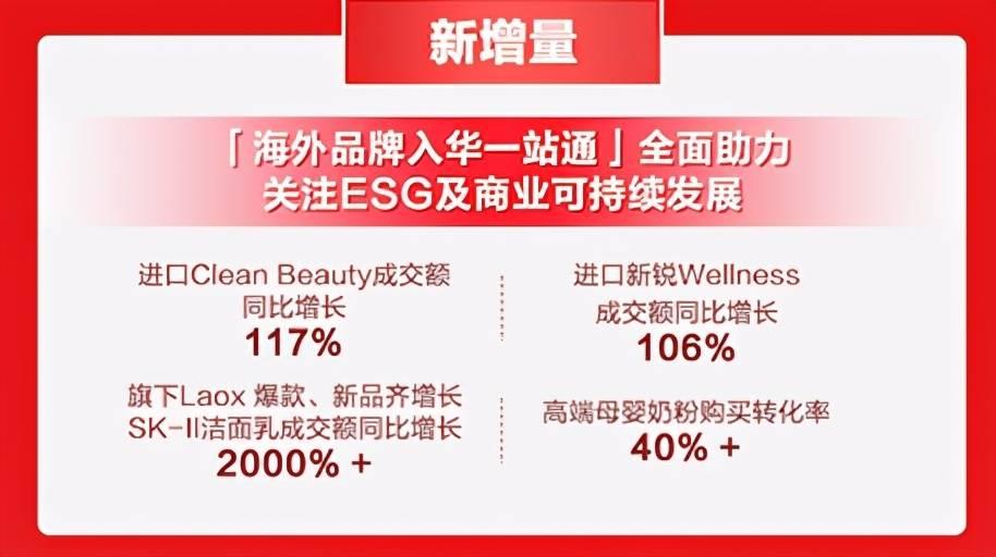 进口自然护肤产品成交额同比翻番,苏宁国际成海外品牌618绝对主场