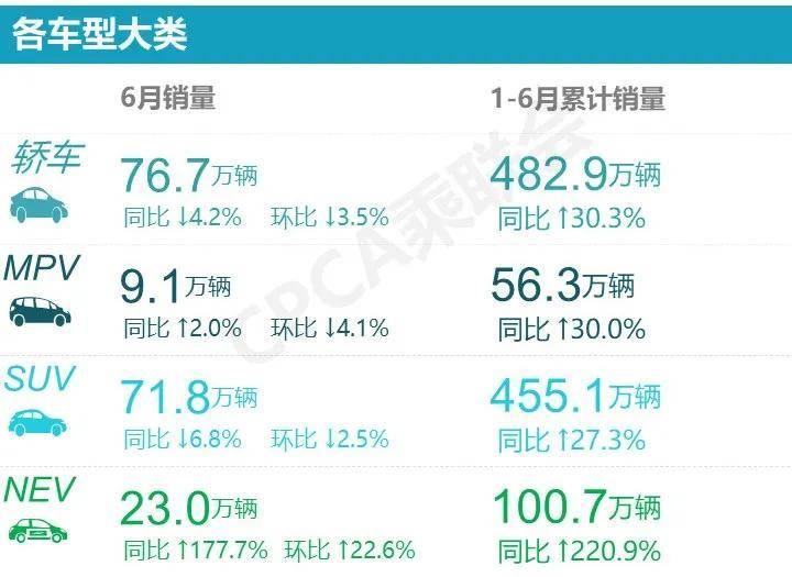 全国车辆排行榜_2021年8月国内342个重点城市汽车销量排行榜,看看你家乡卖了多少