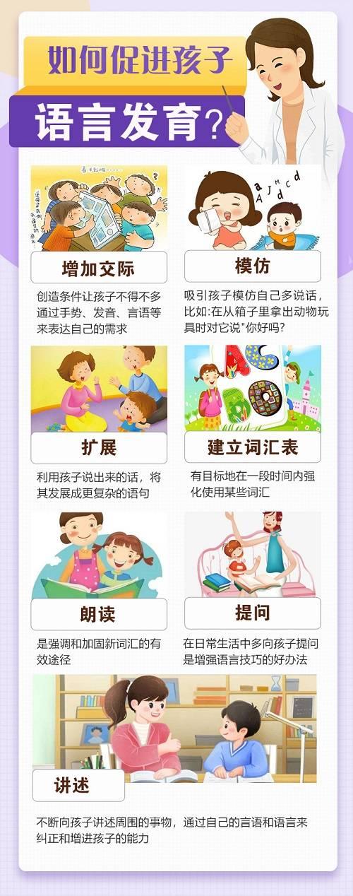 #育儿干货#如何促进宝宝语言发育