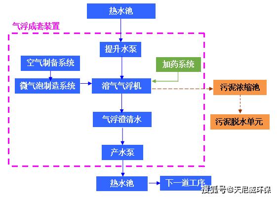 分析技术的主要原理_驯龙高手主要人物分析