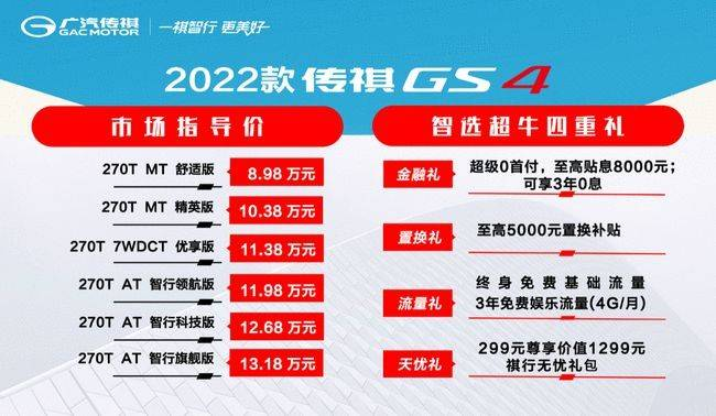 增配不增价,广汽传祺2022款GS4正式上市mfp