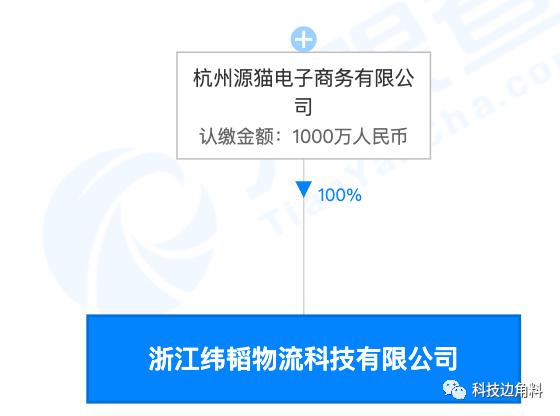 阿里巴巴成立浙江纬韬物流科技,经验范围含供应链管理服务